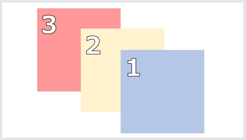 パワーポイントでオブジェクトが重なる順番を変更する方法