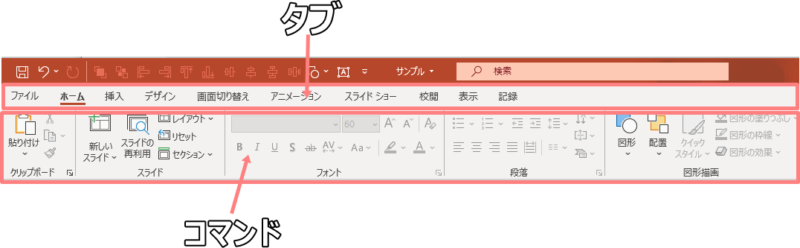 PowerPointのタブ・コマンドのリボン