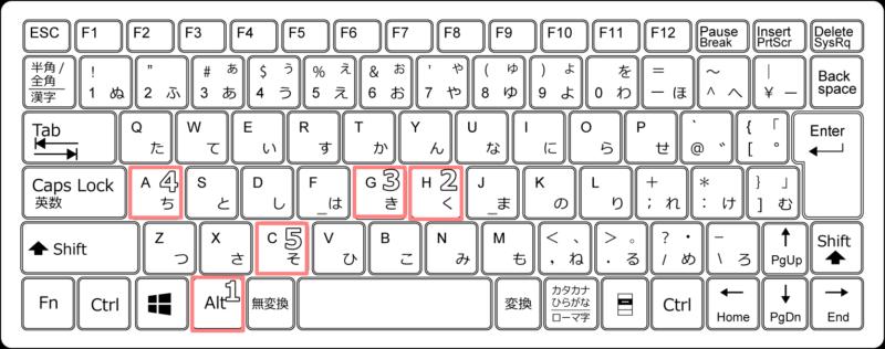 図・テキストを左右中央で揃えるショートカット
