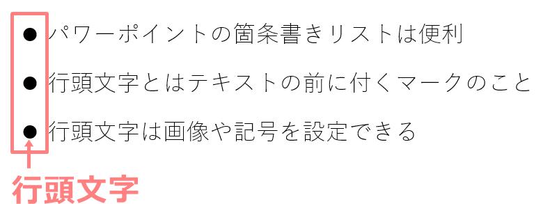 パワーポイントで箇条書きの行頭文字に画像・記号を設定する