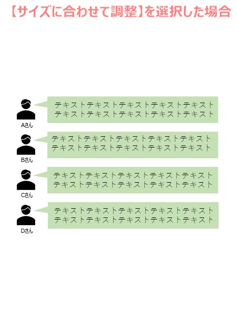 最大化とサイズに合わせて調整はどっちを選ぶべき?
