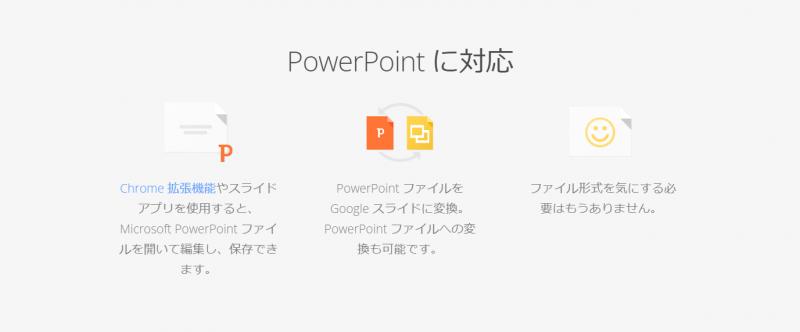 PowerPointの代替ソフトのGoogleスライド