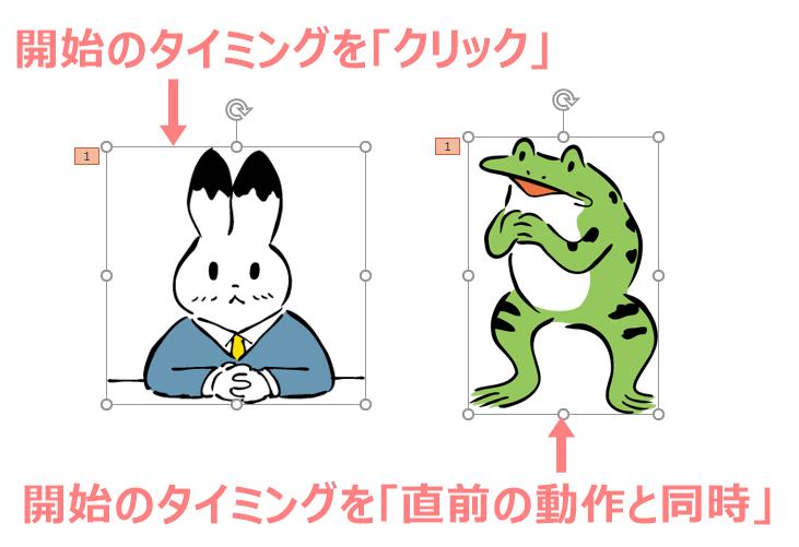 直前の動作と同時にアニメーションを動かす