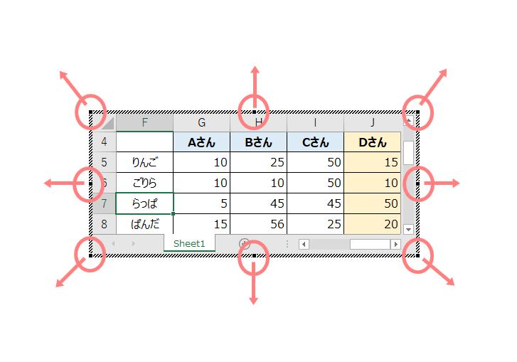 パワーポイントに埋め込んだエクセルの表示範囲を変更する方法