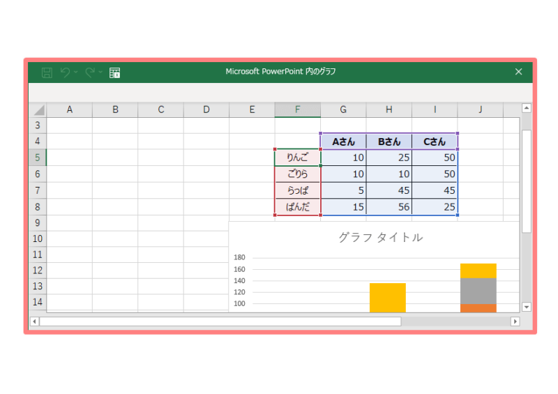 PowerPointに埋め込んだExcelのグラフを編集する方法